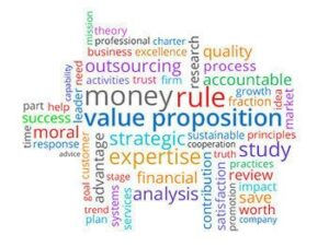 call center value proposition