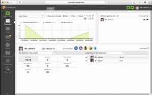 LiveAgent help desk software